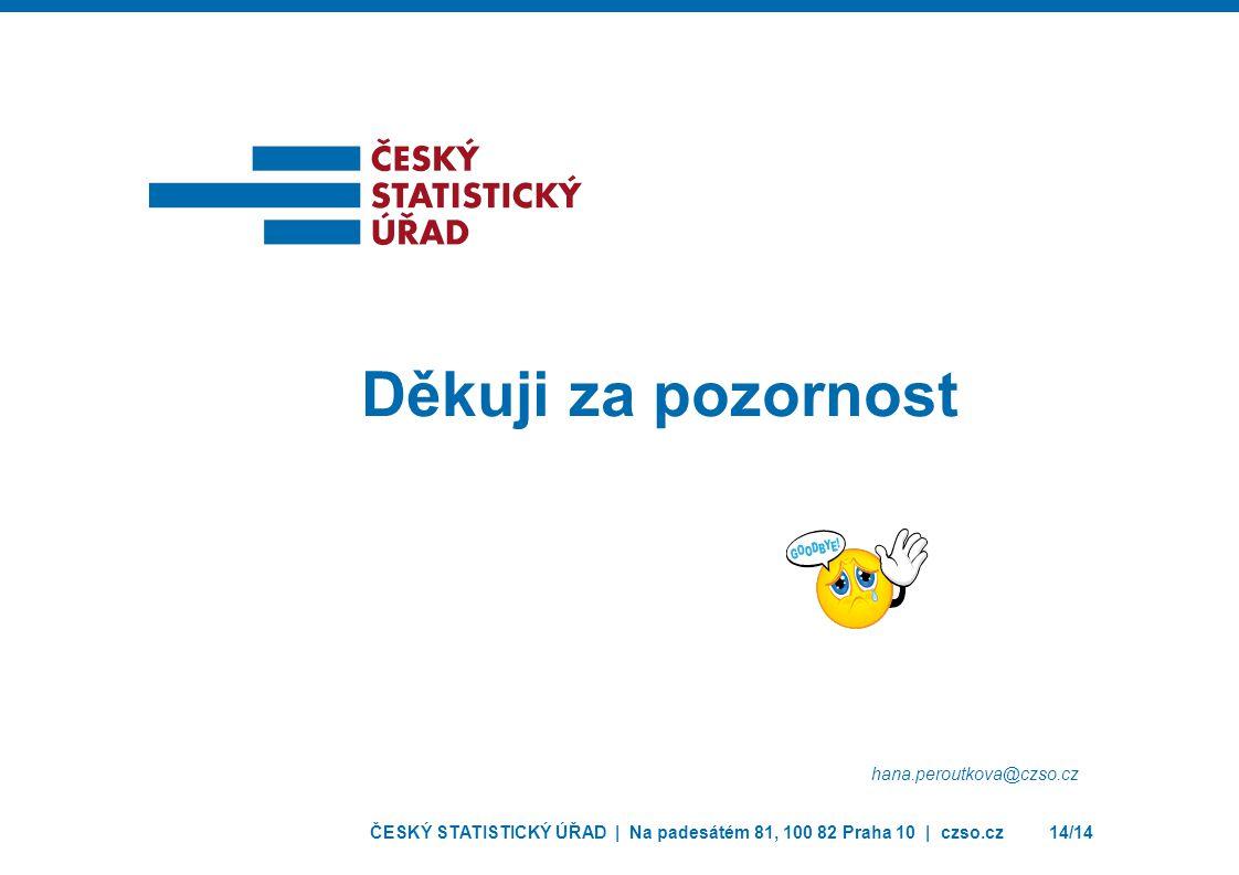 Děkuji za pozornost hana.peroutkova@czso.cz