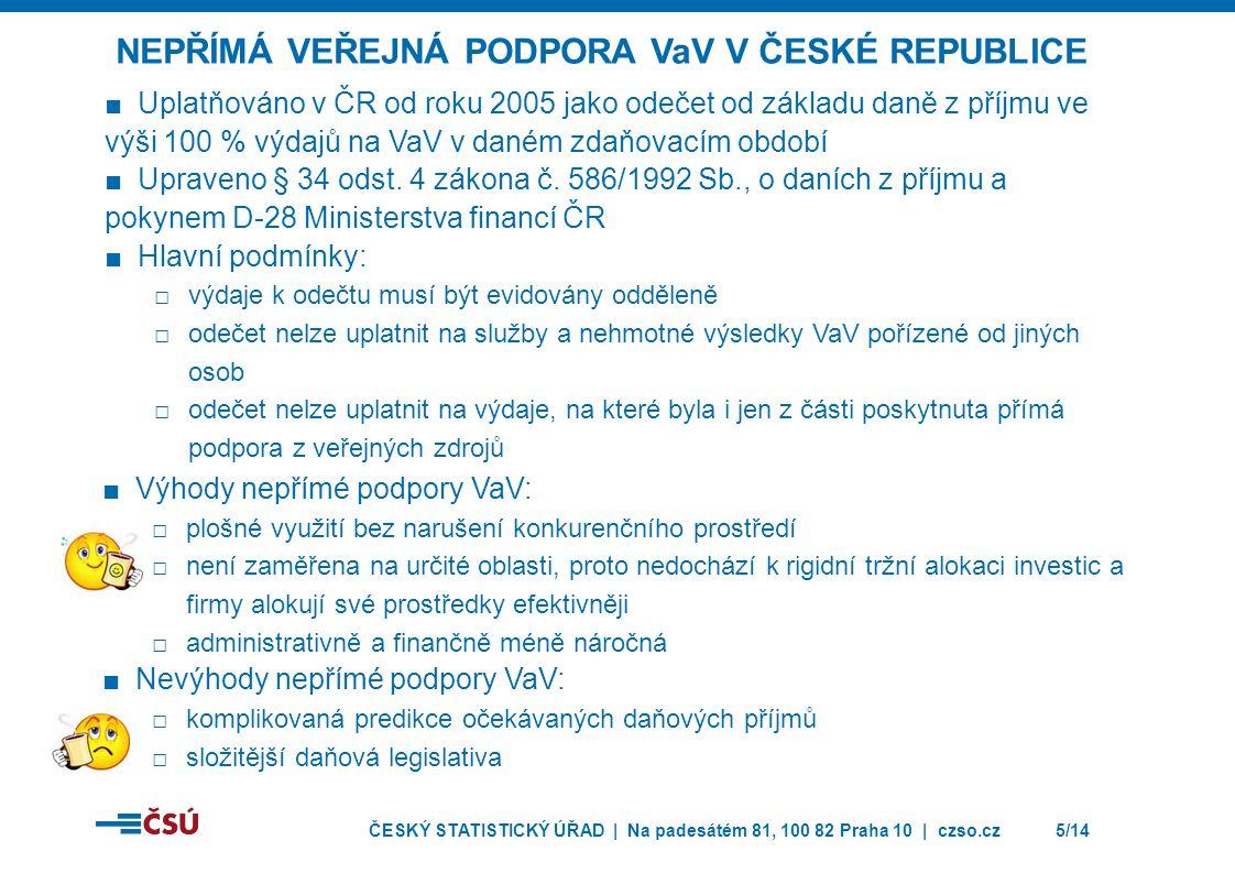 nepřímá veřejná podpora VaV V české republice