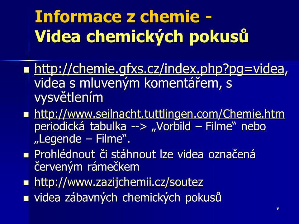 Informace z chemie - Videa chemických pokusů