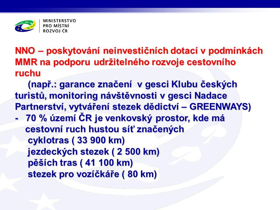 NNO – poskytování neinvestičních dotací v podmínkách MMR na podporu udržitelného rozvoje cestovního ruchu (např.: garance značení v gesci Klubu českých turistů, monitoring návštěvnosti v gesci Nadace Partnerství, vytváření stezek dědictví – GREENWAYS) - 70 % území ČR je venkovský prostor, kde má cestovní ruch hustou síť značených cyklotras ( 33 900 km) jezdeckých stezek ( 2 500 km) pěších tras ( 41 100 km) stezek pro vozíčkáře ( 80 km)