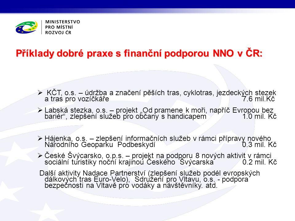 Příklady dobré praxe s finanční podporou NNO v ČR: