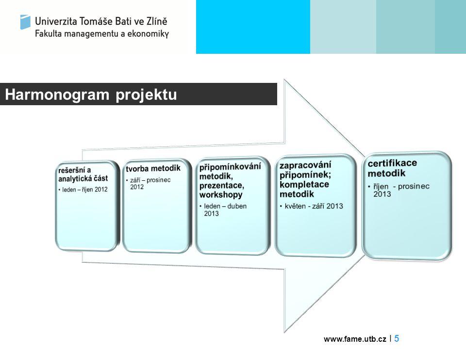 Harmonogram projektu www.fame.utb.cz I 5 rešeršní a analytická část