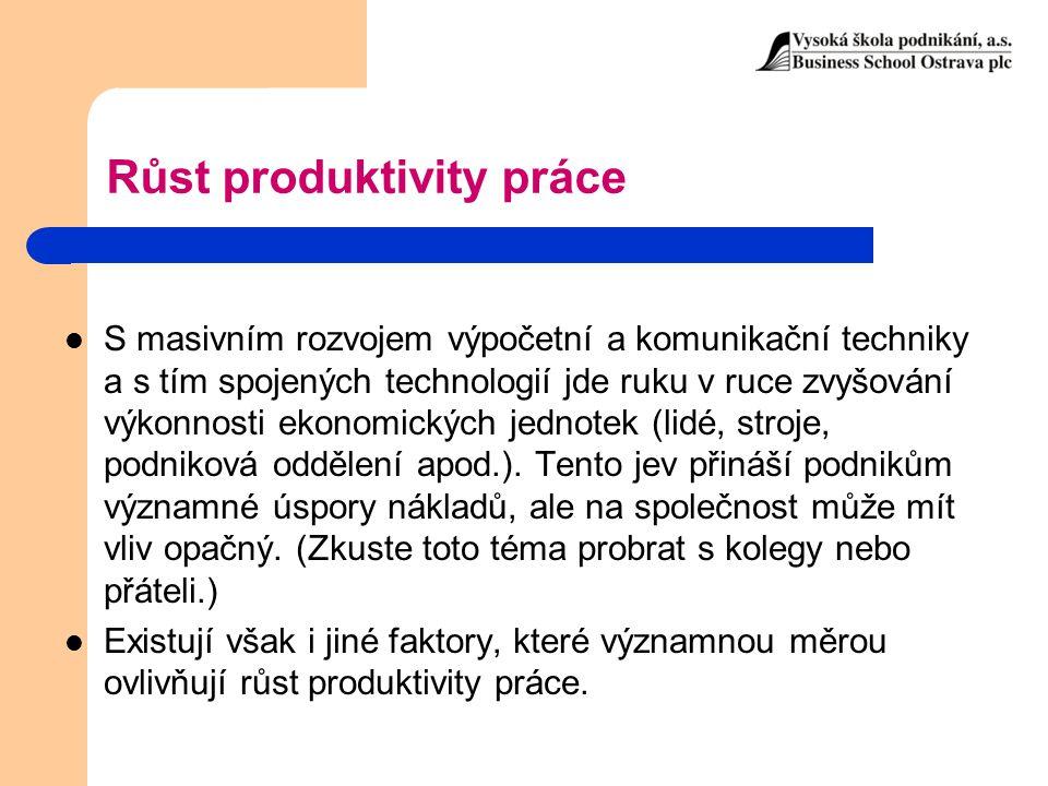 Růst produktivity práce