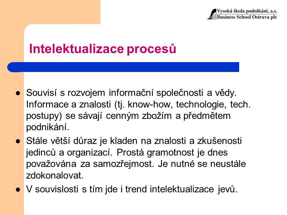 Intelektualizace procesů