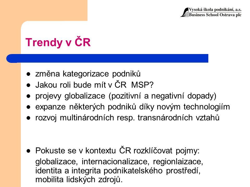 Trendy v ČR změna kategorizace podniků Jakou roli bude mít v ČR MSP