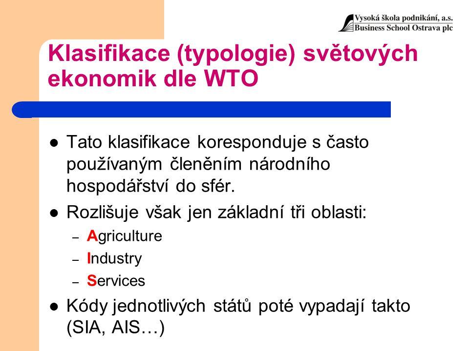 Klasifikace (typologie) světových ekonomik dle WTO