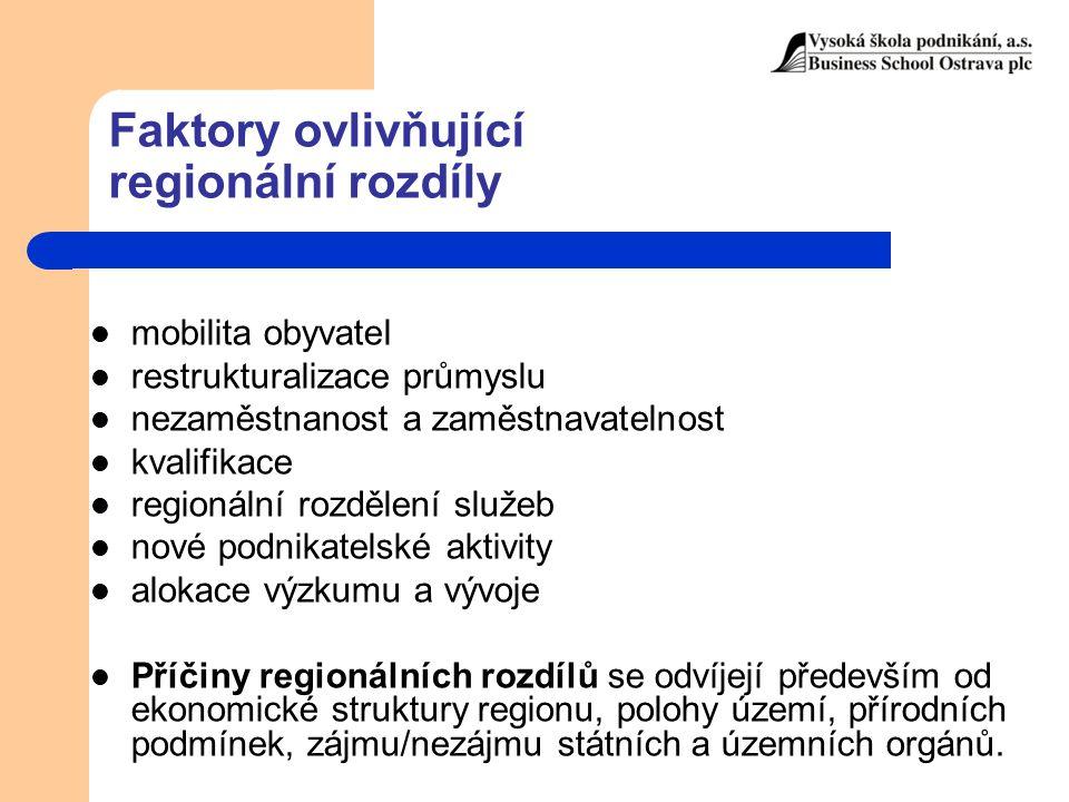 Faktory ovlivňující regionální rozdíly