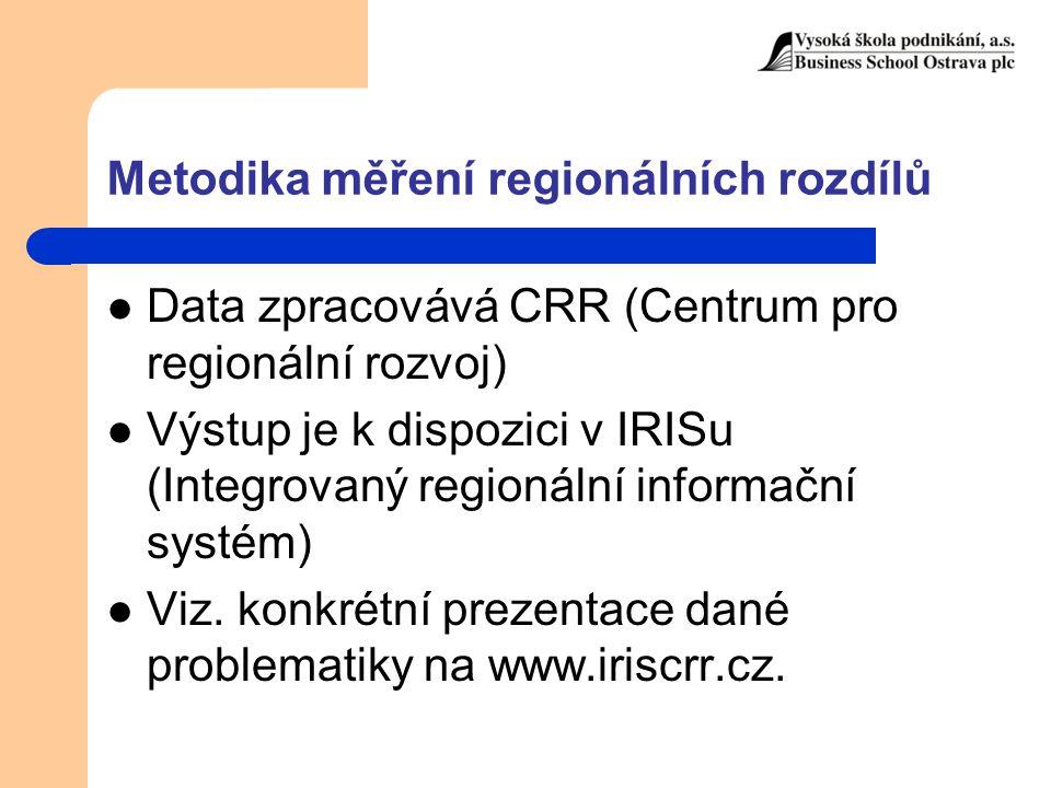 Metodika měření regionálních rozdílů