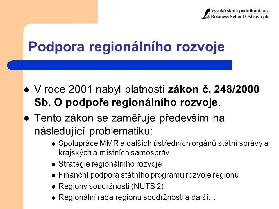 Podpora regionálního rozvoje