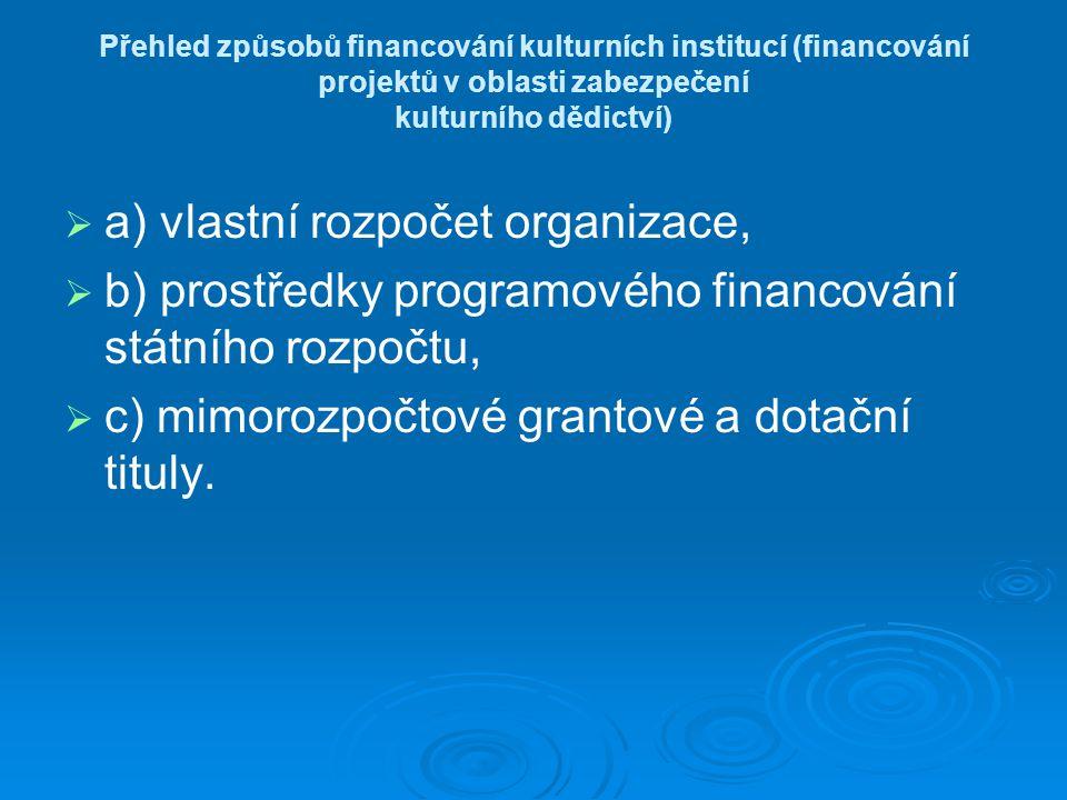 a) vlastní rozpočet organizace,