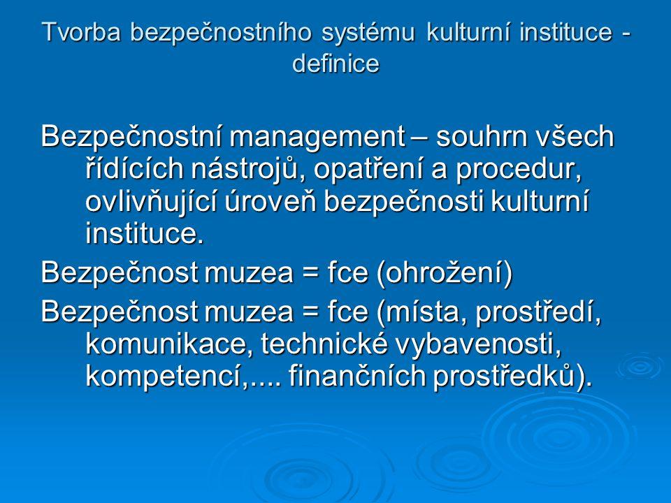 Tvorba bezpečnostního systému kulturní instituce - definice