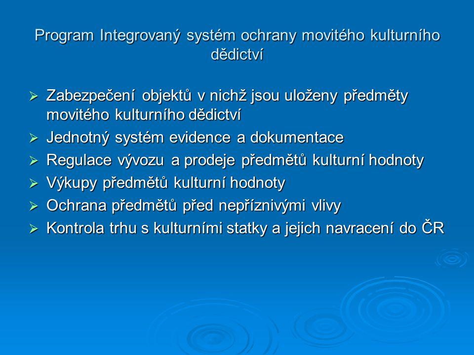 Program Integrovaný systém ochrany movitého kulturního dědictví
