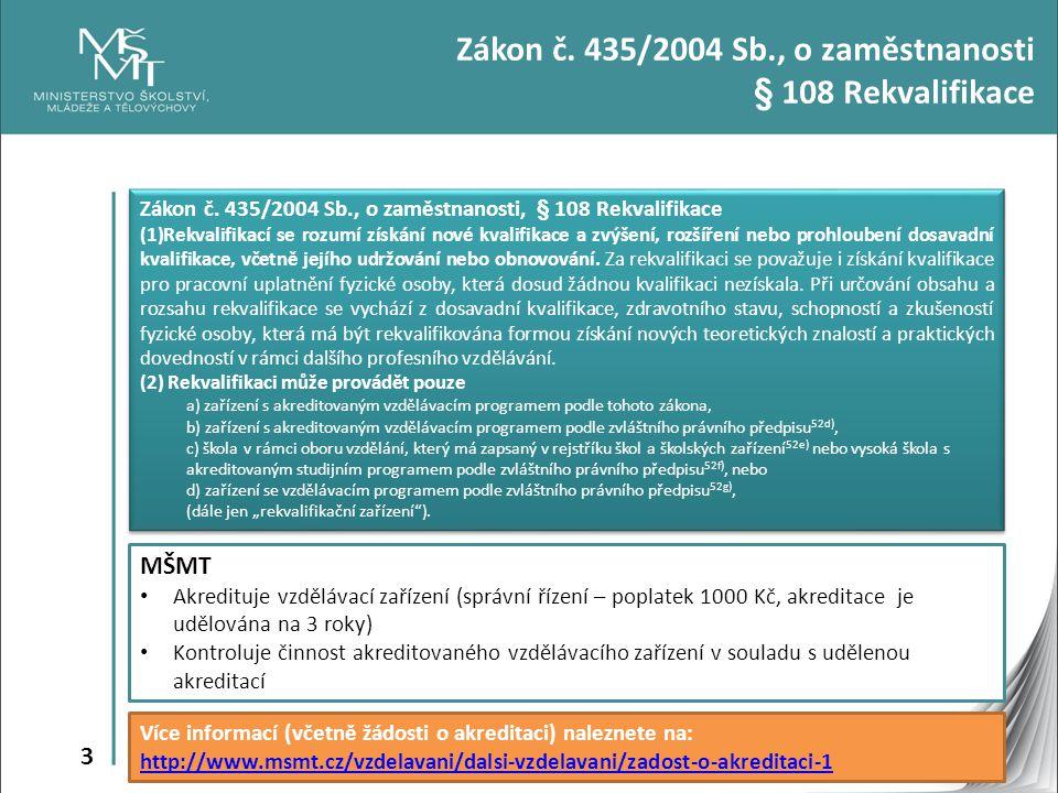 Zákon č. 435/2004 Sb., o zaměstnanosti § 108 Rekvalifikace