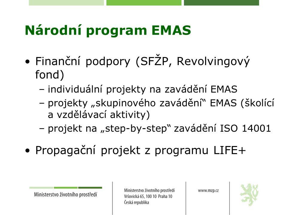 Národní program EMAS Finanční podpory (SFŽP, Revolvingový fond)