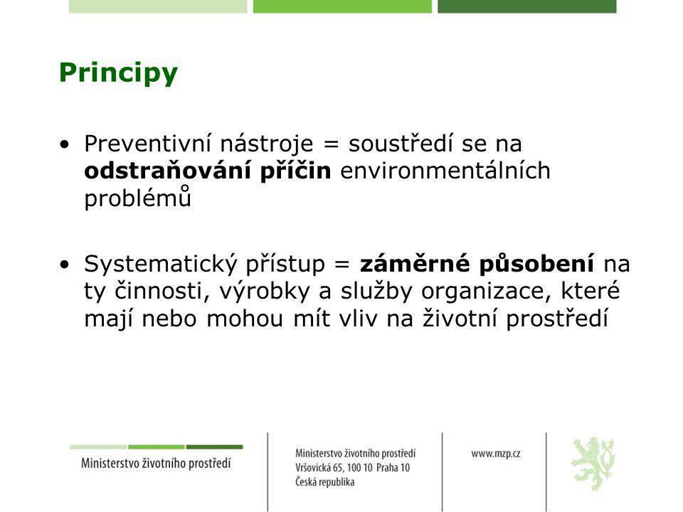 Principy Preventivní nástroje = soustředí se na odstraňování příčin environmentálních problémů.