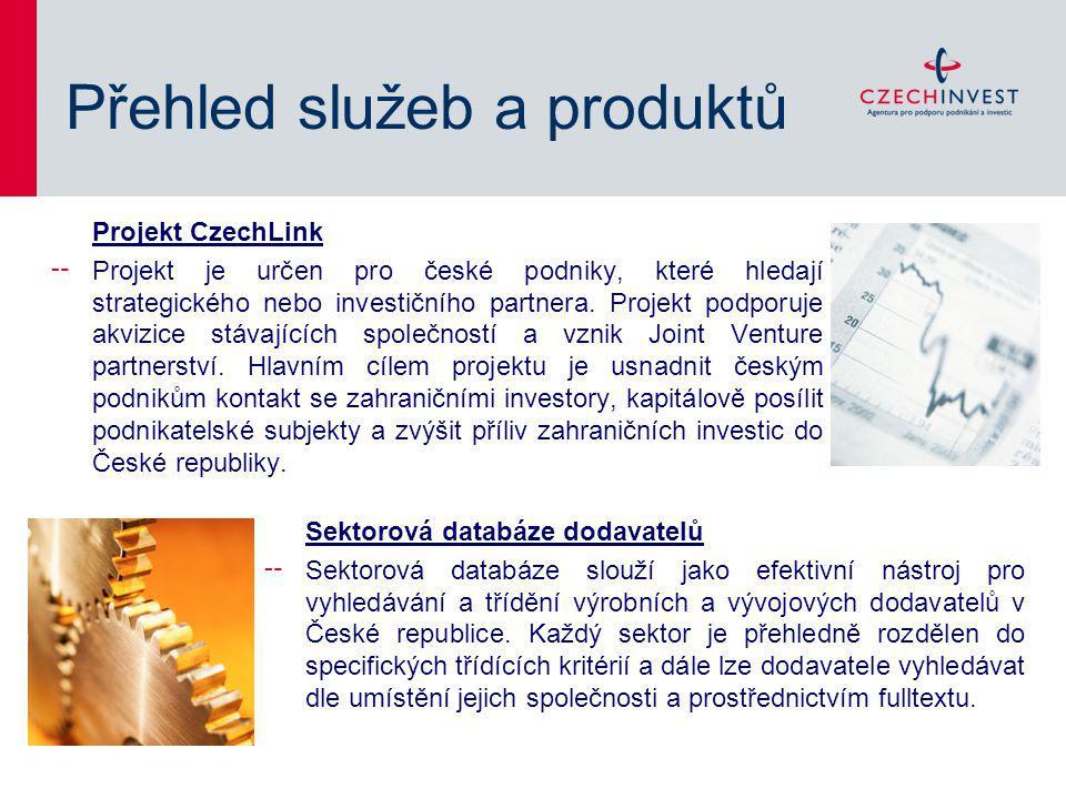 Přehled služeb a produktů