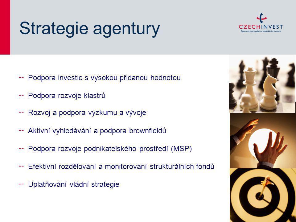 Strategie agentury Podpora investic s vysokou přidanou hodnotou
