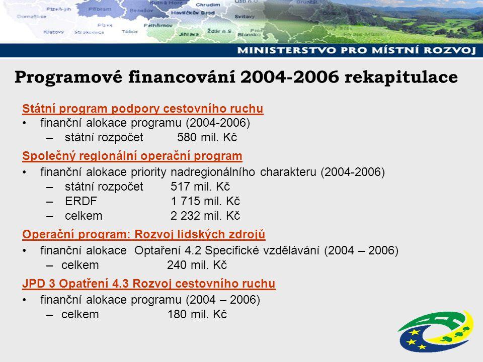 Programové financování 2004-2006 rekapitulace