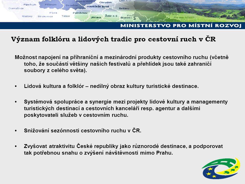 Význam folklóru a lidových tradic pro cestovní ruch v ČR