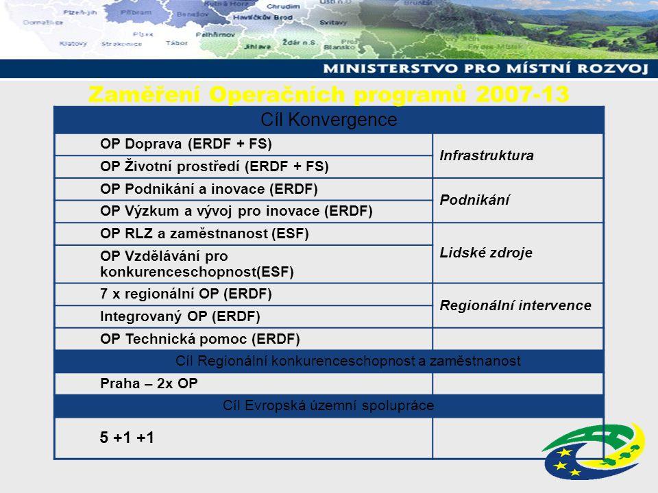 Zaměření Operačních programů 2007-13