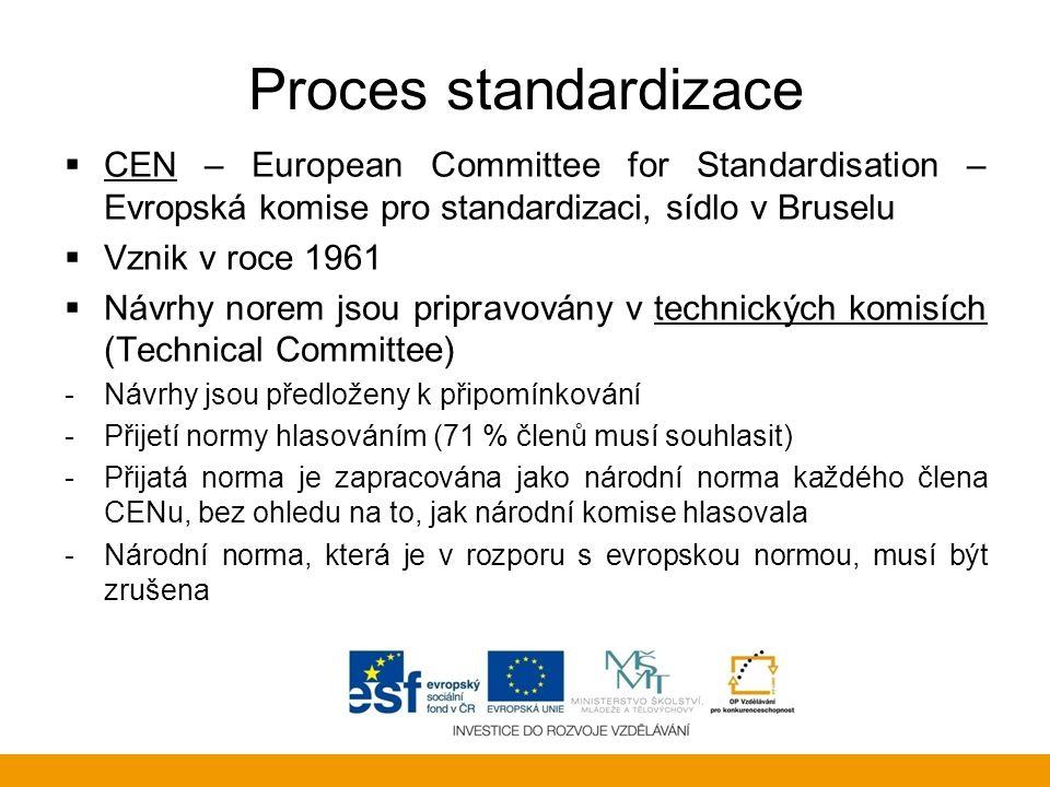 Proces standardizace CEN – European Committee for Standardisation – Evropská komise pro standardizaci, sídlo v Bruselu.
