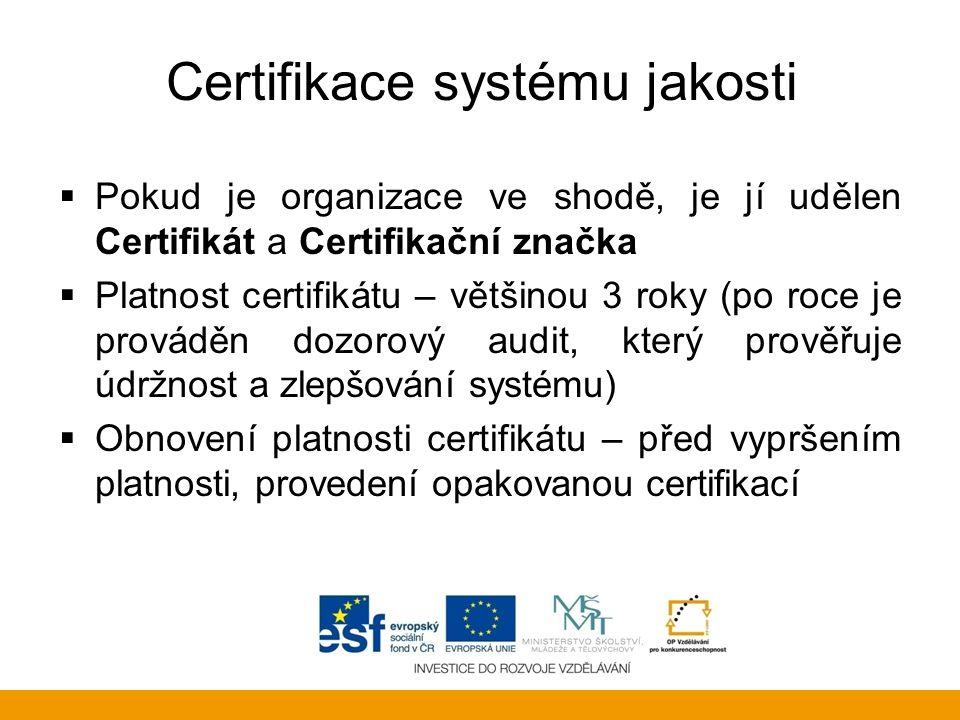 Certifikace systému jakosti