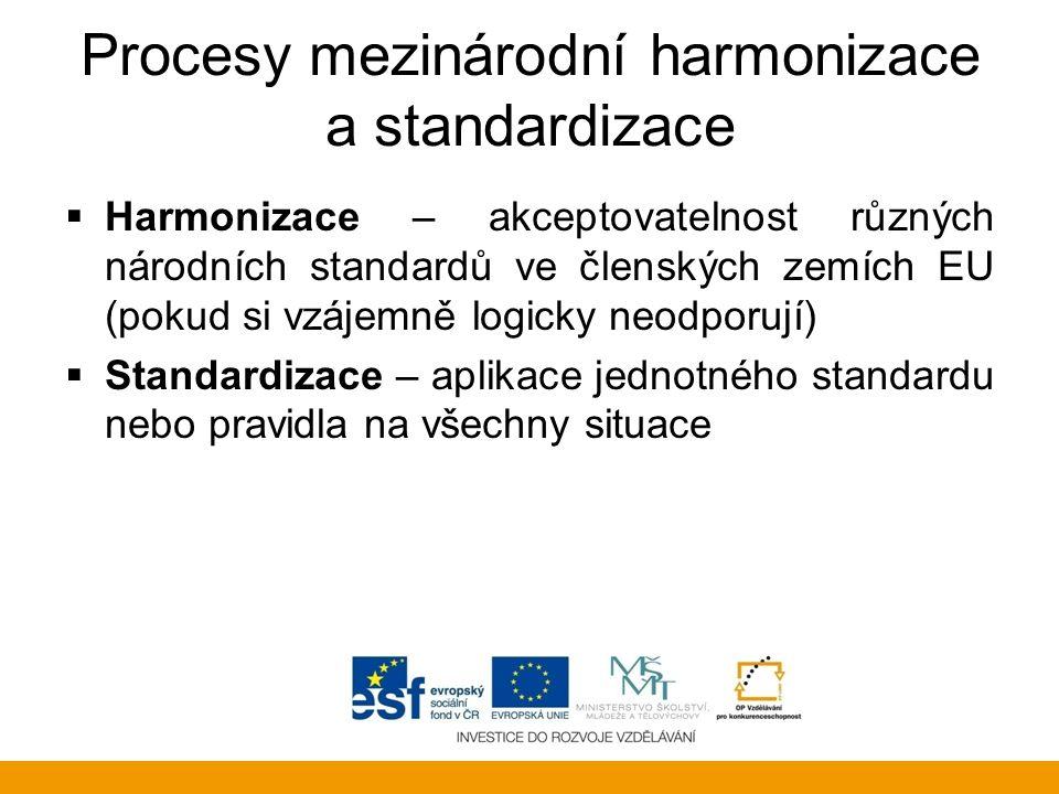 Procesy mezinárodní harmonizace a standardizace