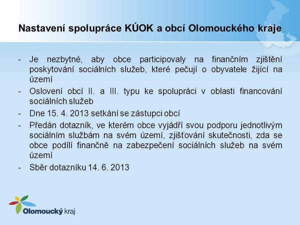 Nastavení spolupráce KÚOK a obcí Olomouckého kraje