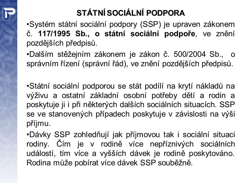 STÁTNÍ SOCIÁLNÍ PODPORA