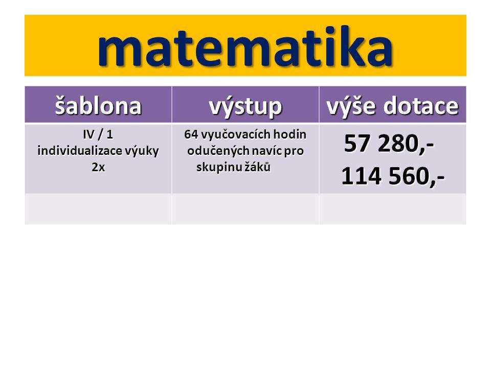 matematika šablona výstup výše dotace 57 280,- 114 560,- IV / 1