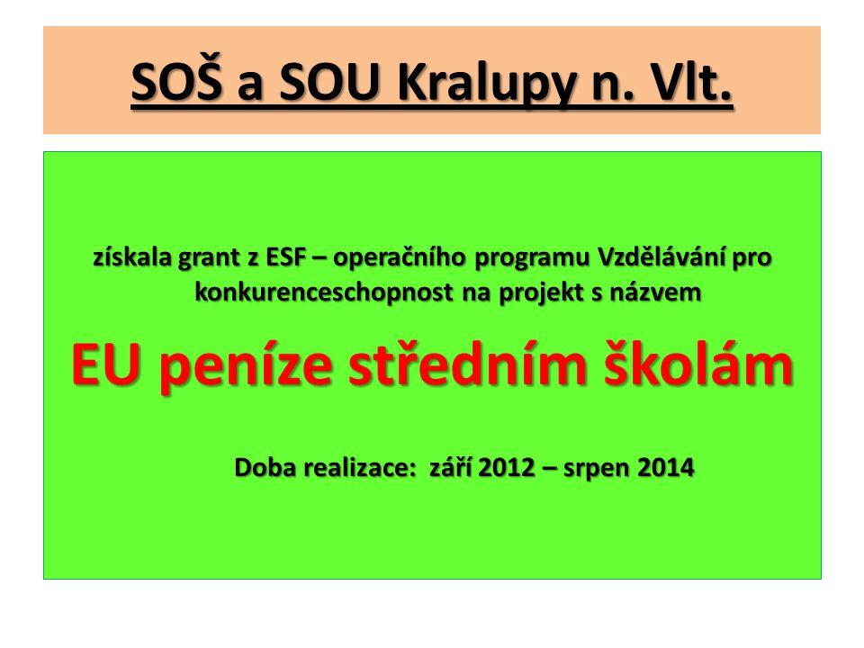 EU peníze středním školám Doba realizace: září 2012 – srpen 2014
