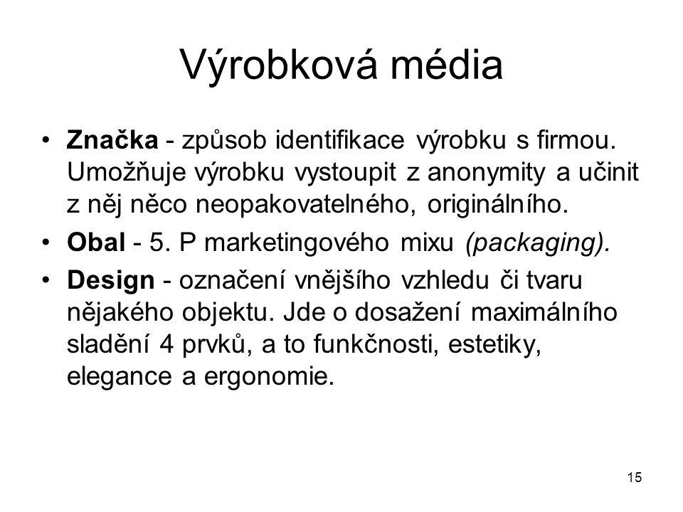 Výrobková média