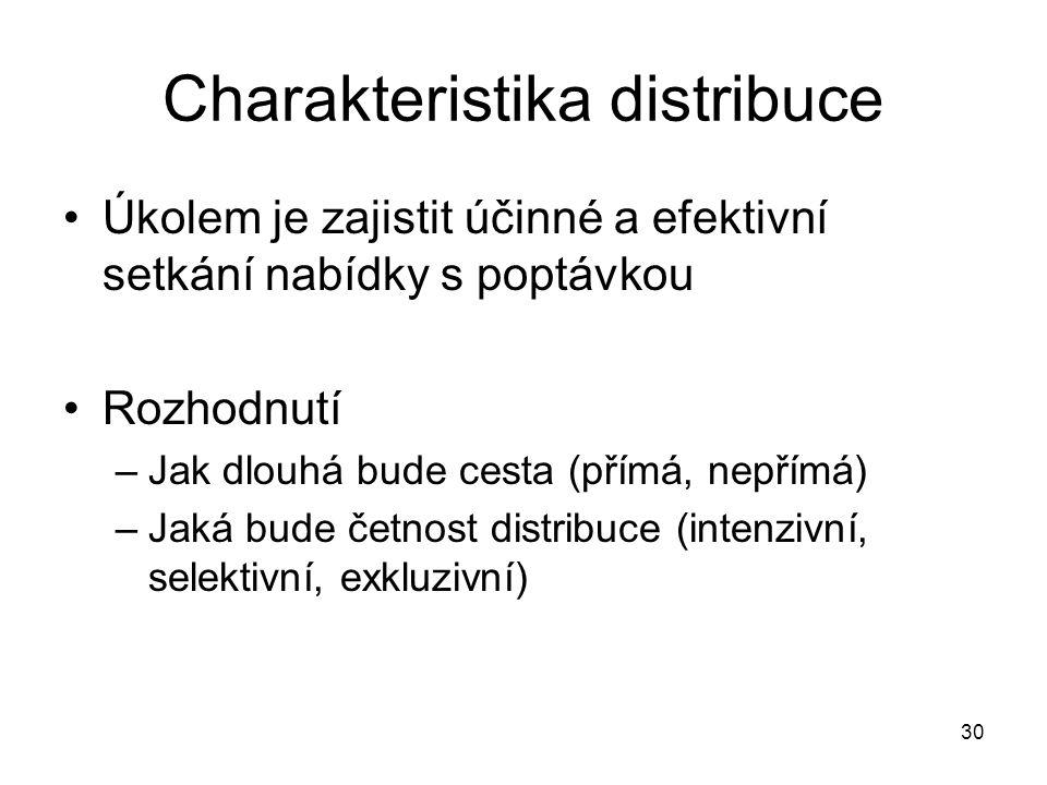 Charakteristika distribuce