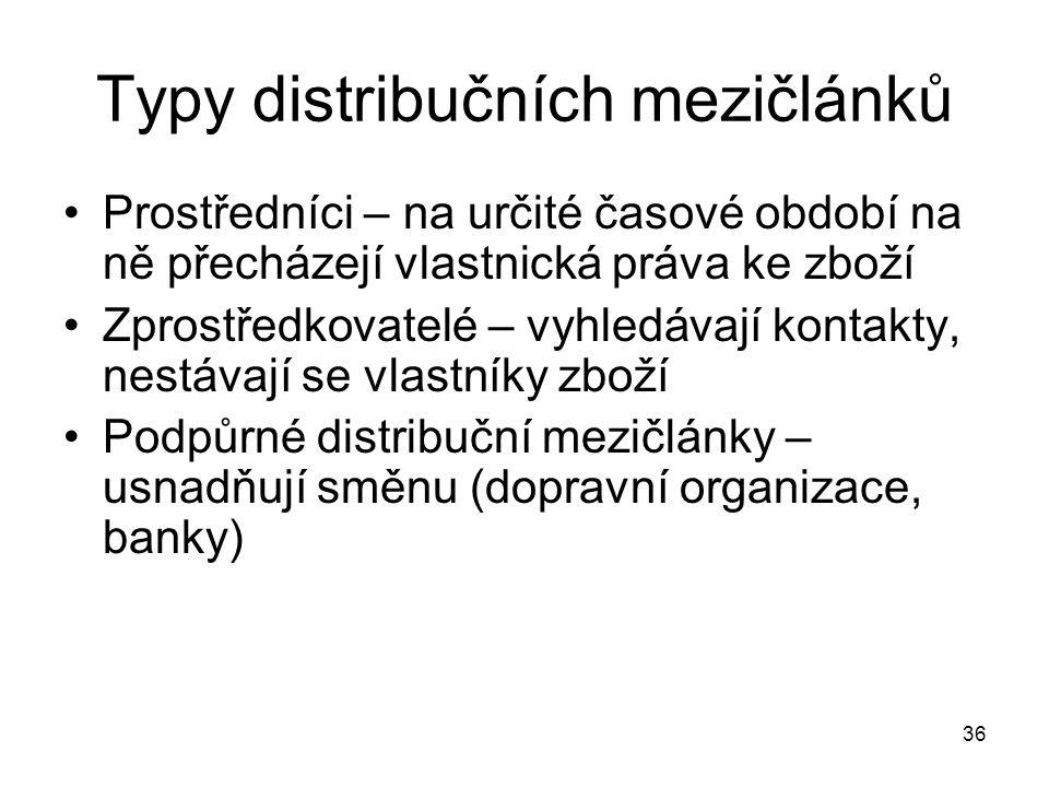 Typy distribučních mezičlánků