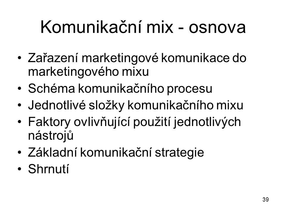 Komunikační mix - osnova