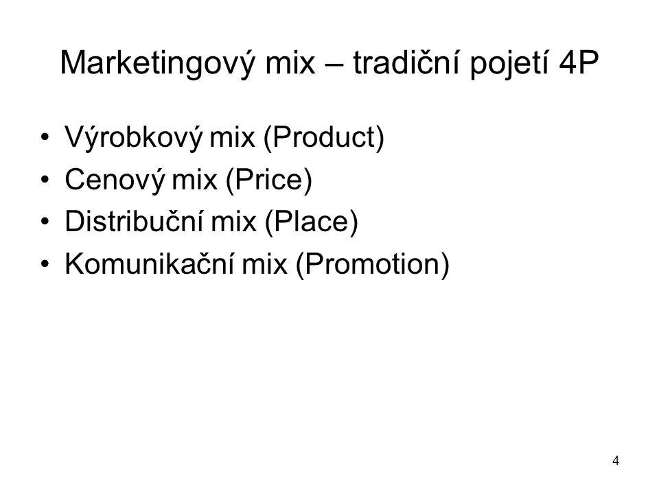 Marketingový mix – tradiční pojetí 4P