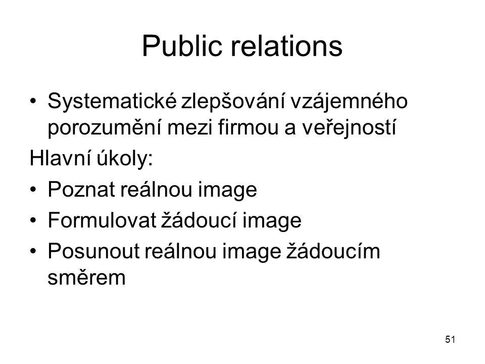 Public relations Systematické zlepšování vzájemného porozumění mezi firmou a veřejností. Hlavní úkoly: