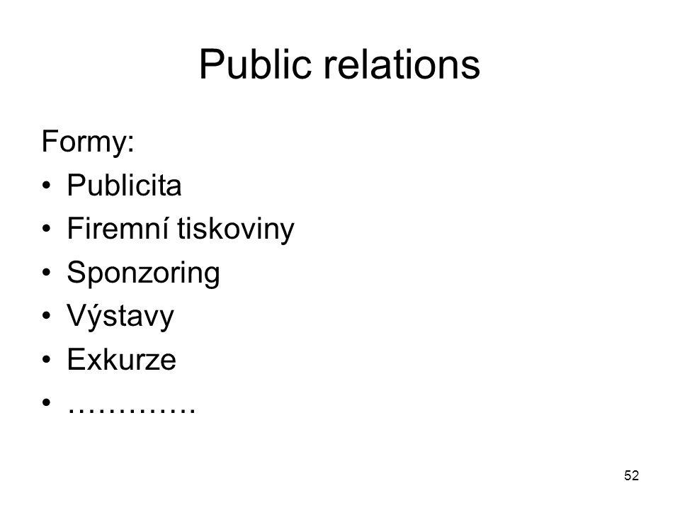 Public relations Formy: Publicita Firemní tiskoviny Sponzoring Výstavy