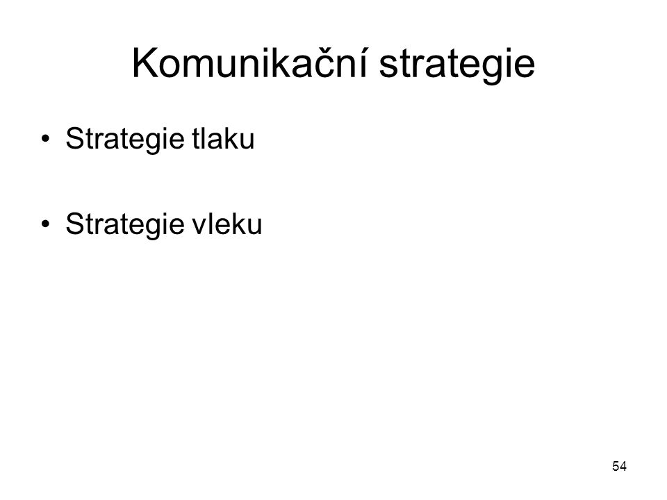 Komunikační strategie