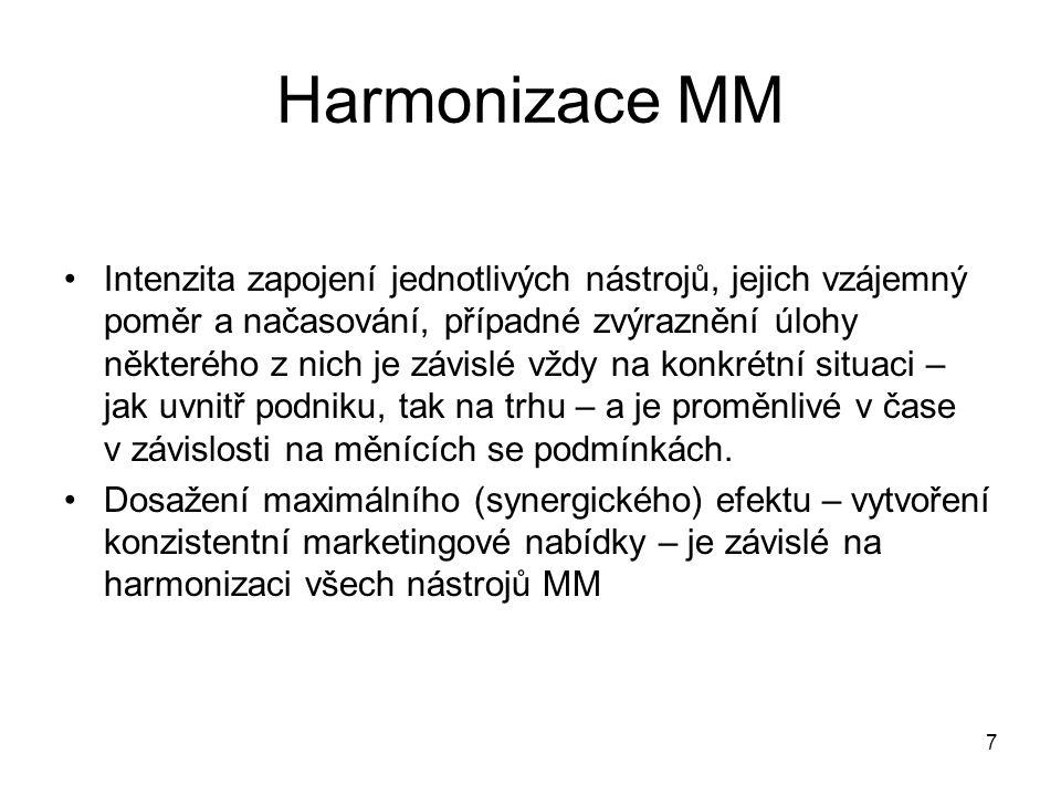 Harmonizace MM