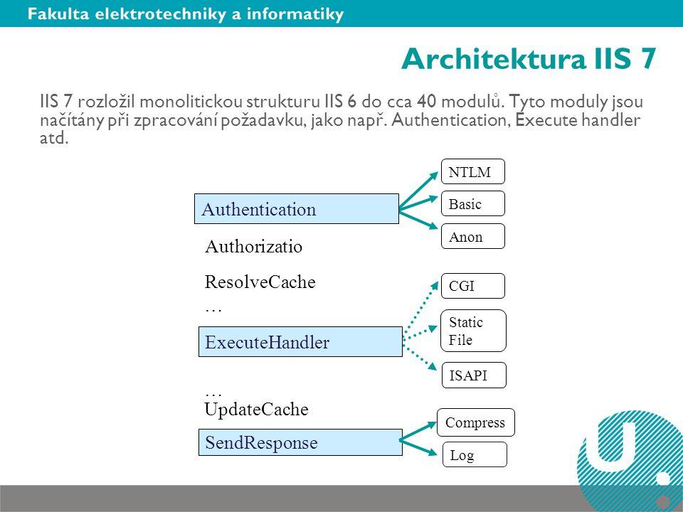 Architektura IIS 7