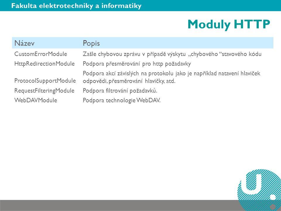 Moduly HTTP Název Popis CustomErrorModule