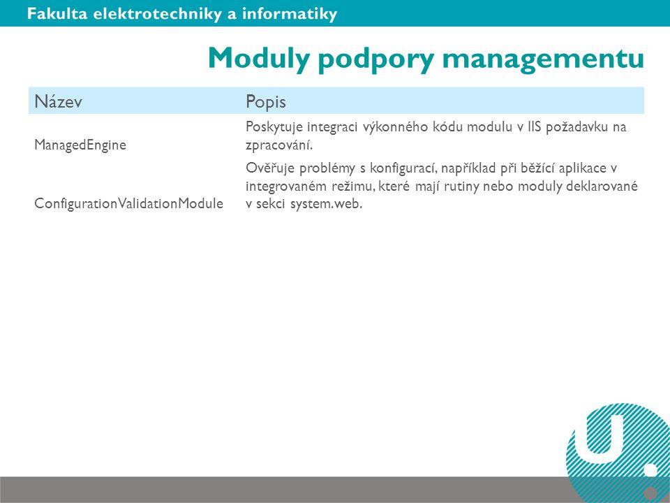 Moduly podpory managementu