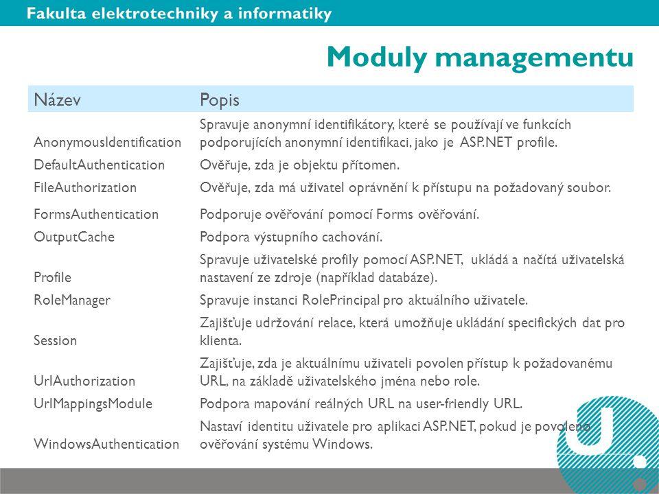 Moduly managementu Název Popis AnonymousIdentification