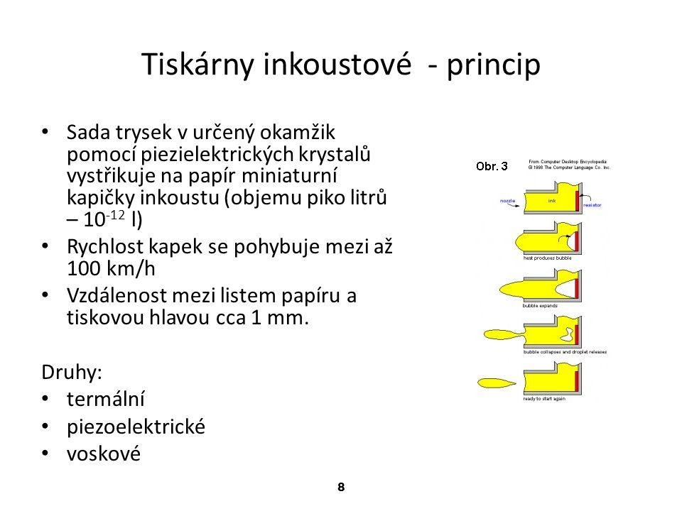 Tiskárny inkoustové - princip