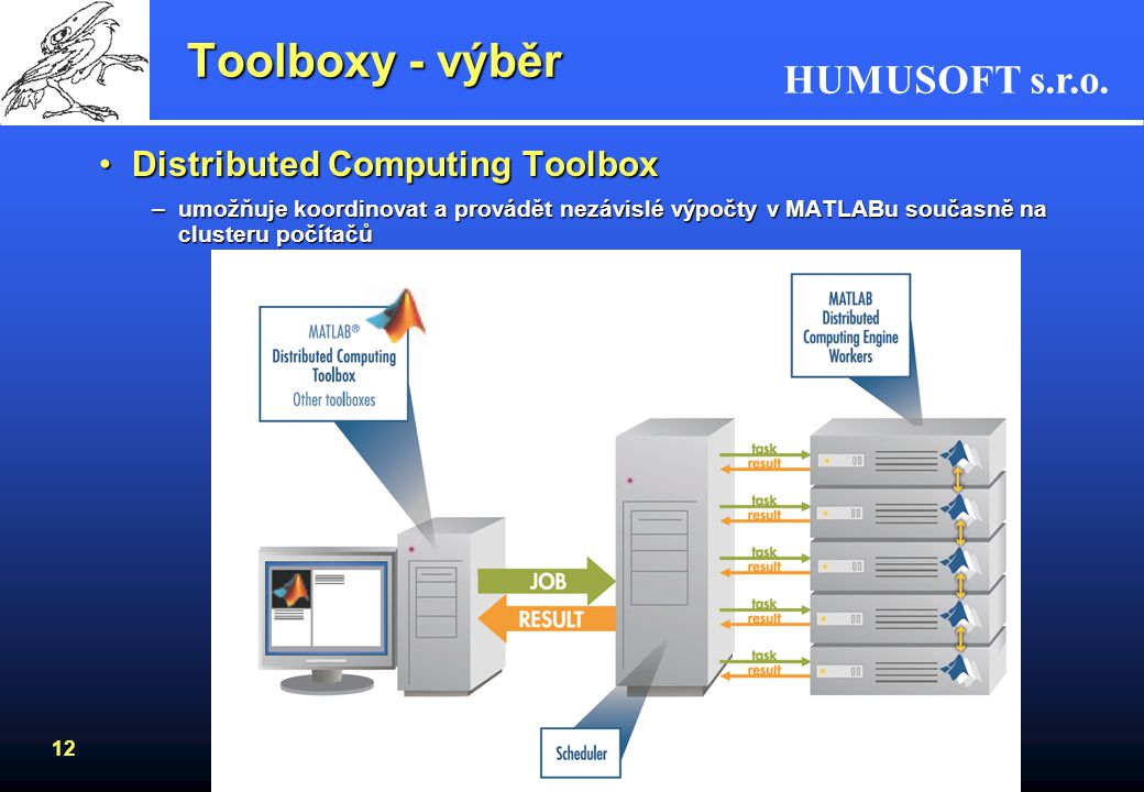 Toolboxy - výběr Distributed Computing Toolbox