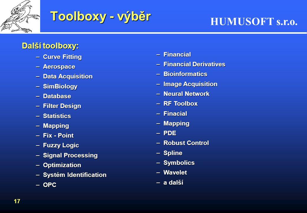 Toolboxy - výběr Další toolboxy: Financial Curve Fitting