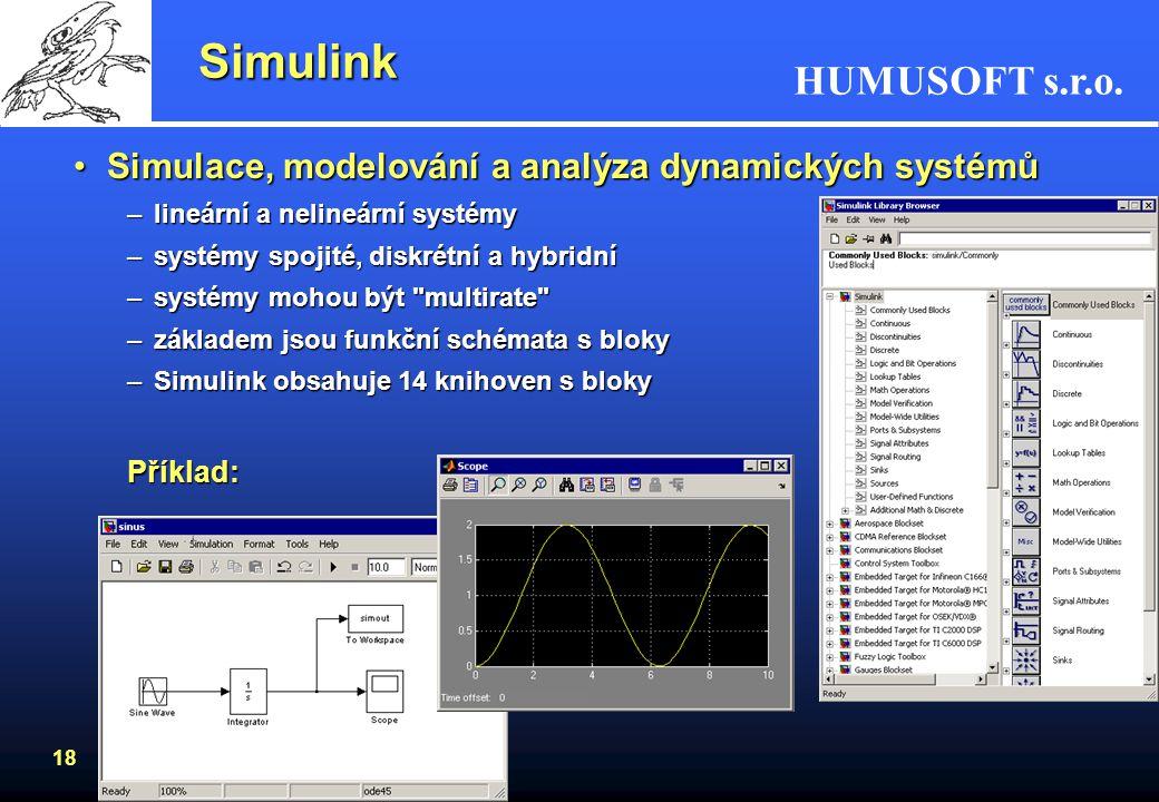 Simulink Simulace, modelování a analýza dynamických systémů Příklad: