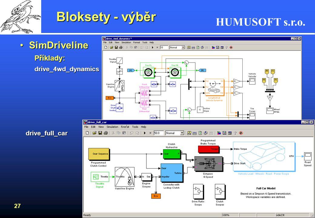 Bloksety - výběr SimDriveline Příklady: drive_4wd_dynamics