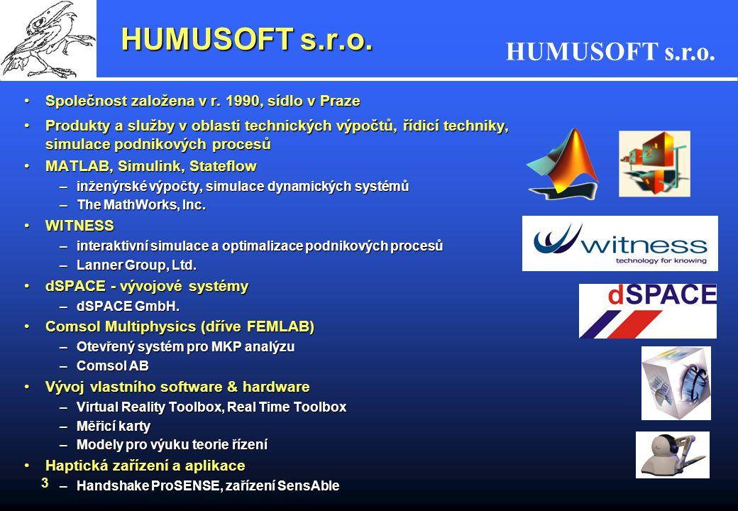 HUMUSOFT s.r.o. Společnost založena v r. 1990, sídlo v Praze